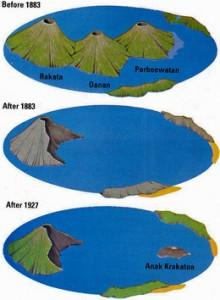 vulcanul Krakatau