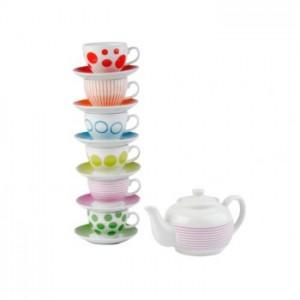 set ceai haios