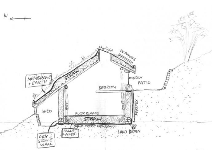 proiect casa hobiti