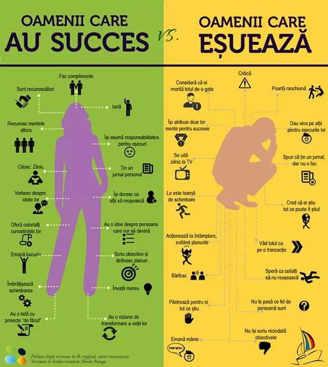 Cum poti deveni un om de succes